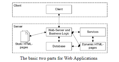 Basic Two Part for Web Apps