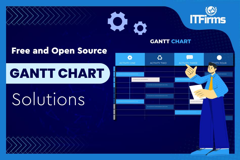Best Gantt Chart Software (Free/Open-Source)